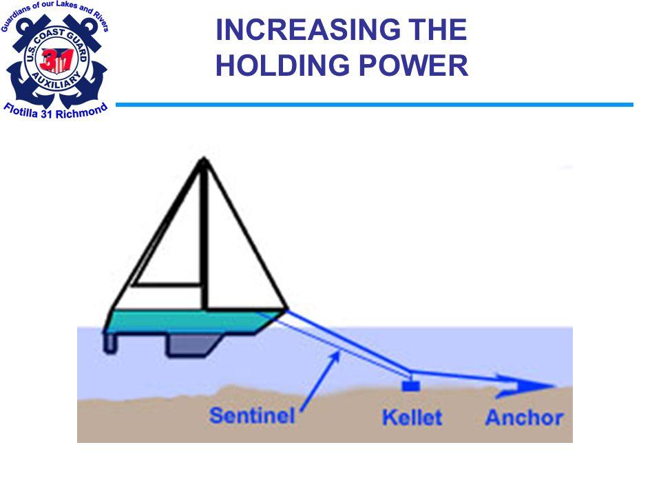 download kinetic models