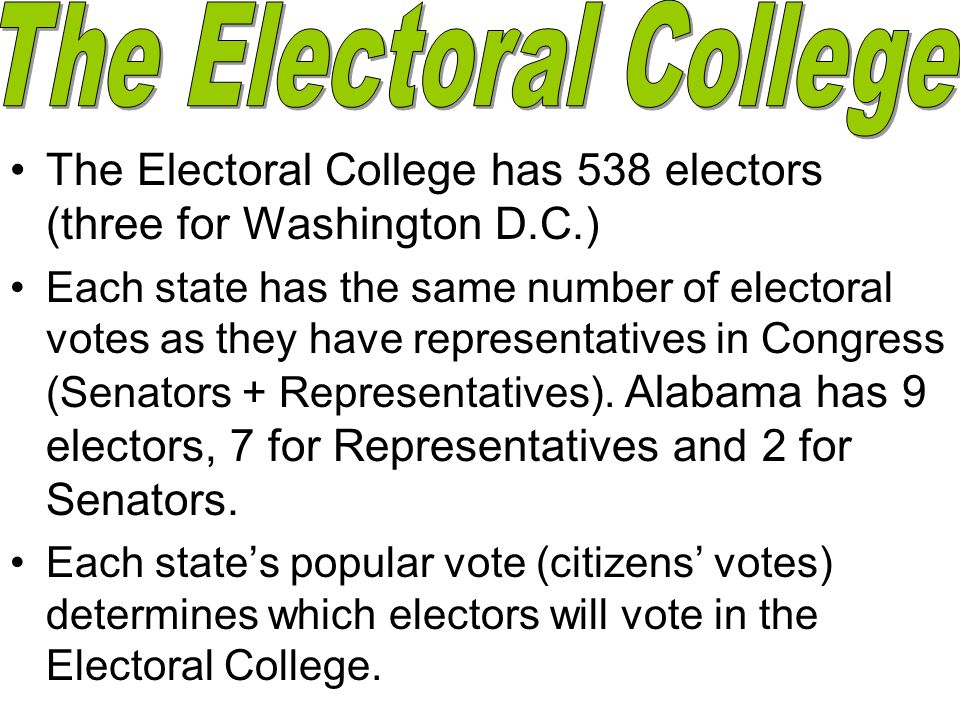The Electoral College The Electoral College has 538 electors (three for Washington D.C.)
