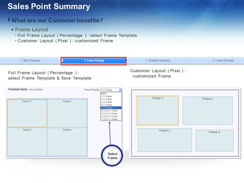 point of sale display template - magicinfo i premium sales guide display strategic