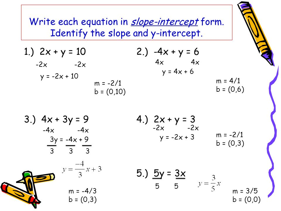 write an equation in slope intercept form A summary of slope-intercept form in 's writing equations learn exactly what happened in this chapter, scene, or section of writing equations and what it means.