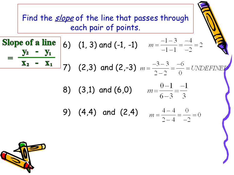 Graphing linear equations ppt download find the slope of the line that passes through each pair of points ccuart Gallery