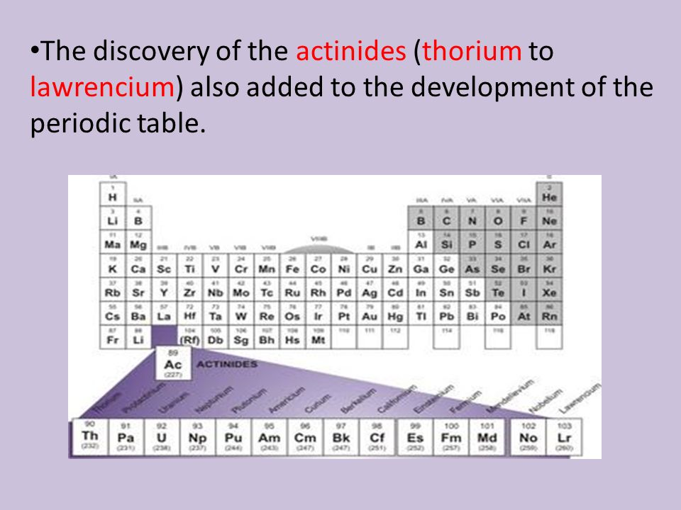 the development of periodic table A brief history of the development of periodic table although  dmitri mendeleev is often considered the father of the periodic table, the work of .