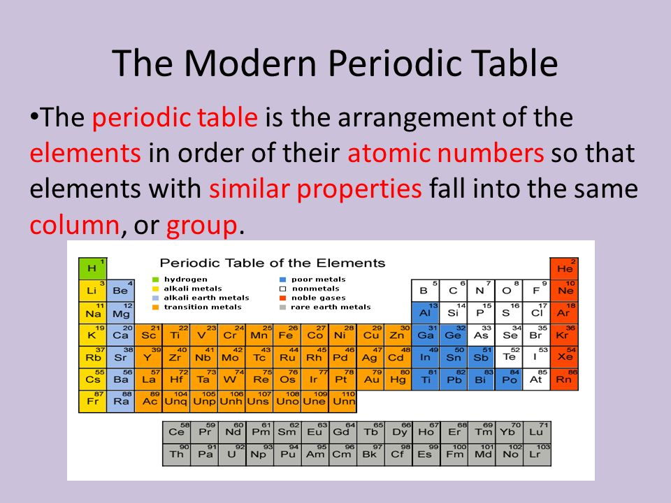 History of the periodic table ppt video online download for Table properties