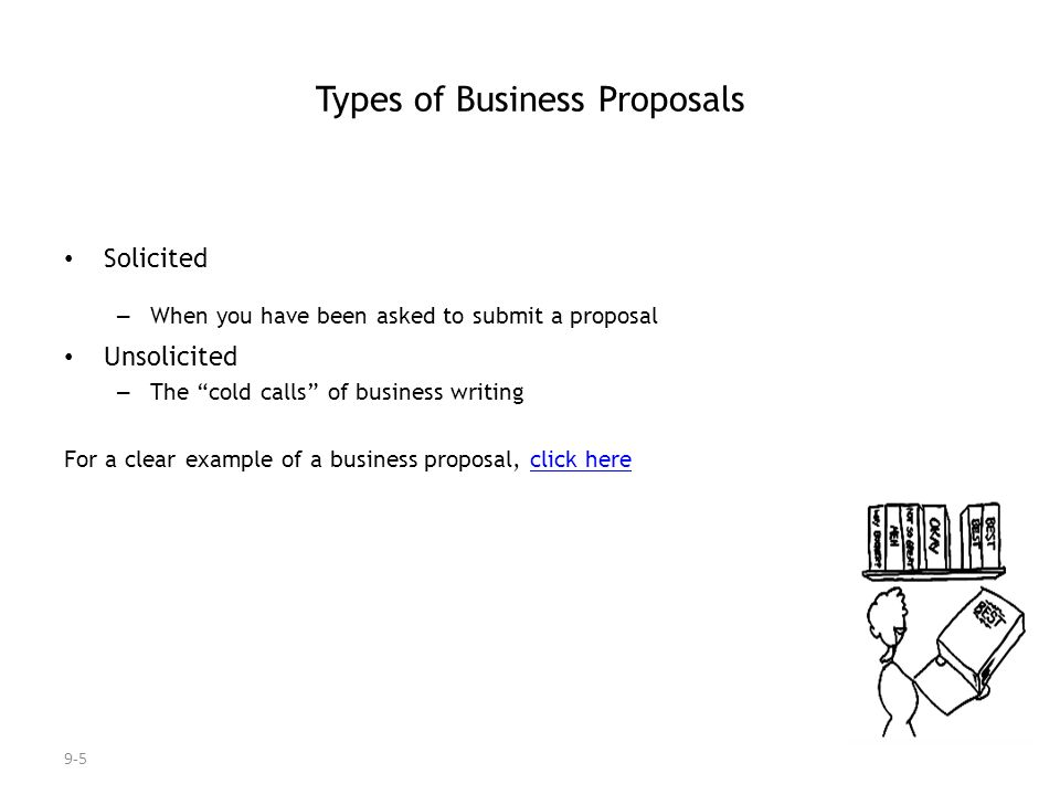 Preparing a Business Report ppt download – Type of Business Report
