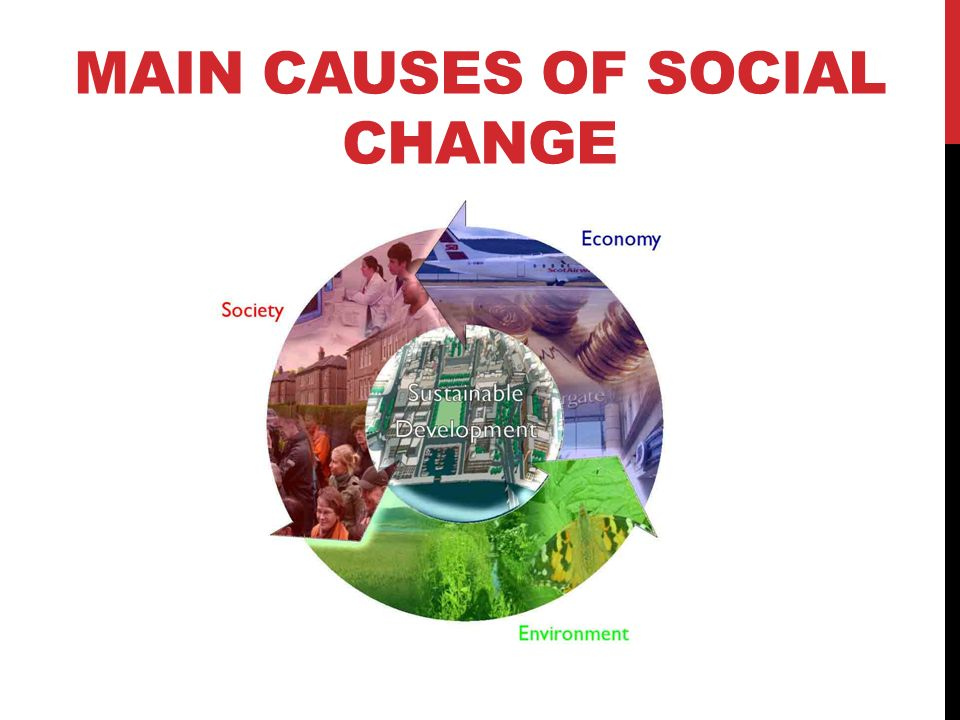 the social and cultural changes in the Social change is an alteration in the social order of a society social change may include changes in nature, social institutions, social behaviours, or social relations  social change may be driven by cultural, religious, economic, scientific or technological forces.