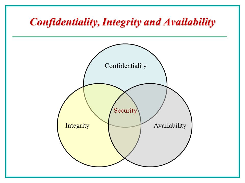 That Threesome security confidentiality integrity availability