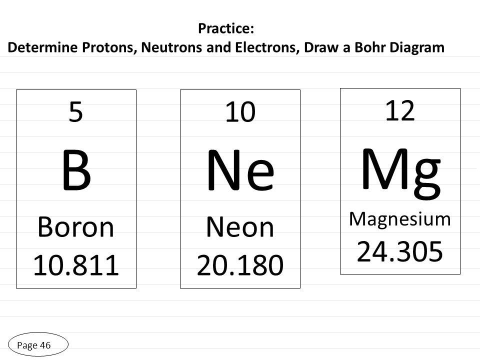 *last science class of the 1st quarter!* - ppt video ... bohr diagram aetom s