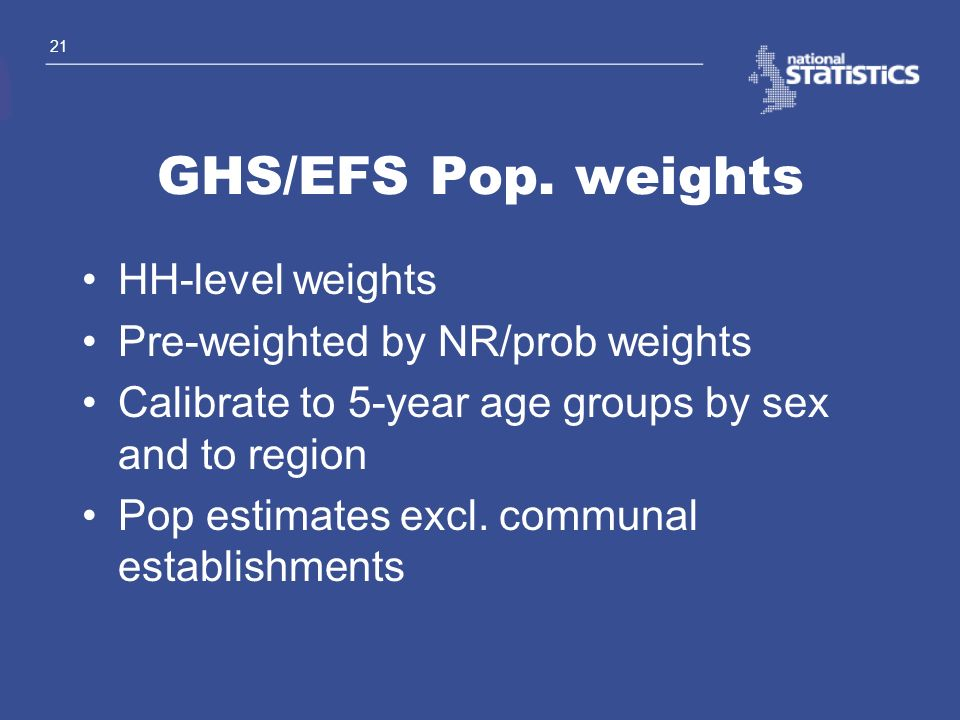 GHS/EFS Pop. weights HH-level weights Pre-weighted by NR/prob weights