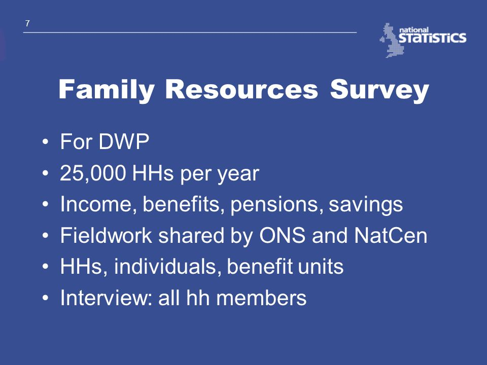 Family Resources Survey