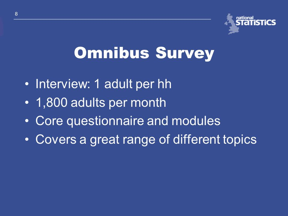 Omnibus Survey Interview: 1 adult per hh 1,800 adults per month