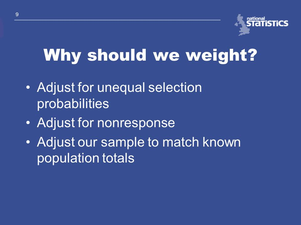 Why should we weight Adjust for unequal selection probabilities