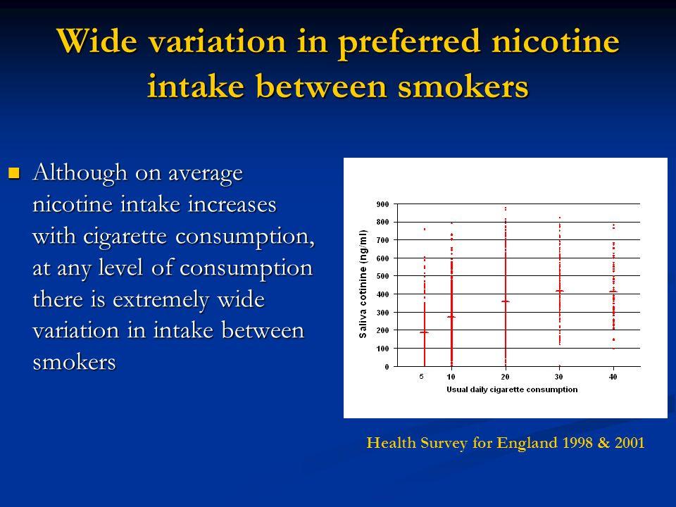 Wide variation in preferred nicotine intake between smokers