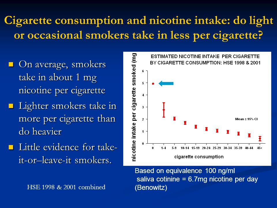 Cigarette consumption and nicotine intake: do light or occasional smokers take in less per cigarette
