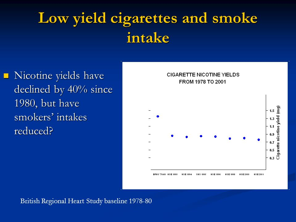 Low yield cigarettes and smoke intake