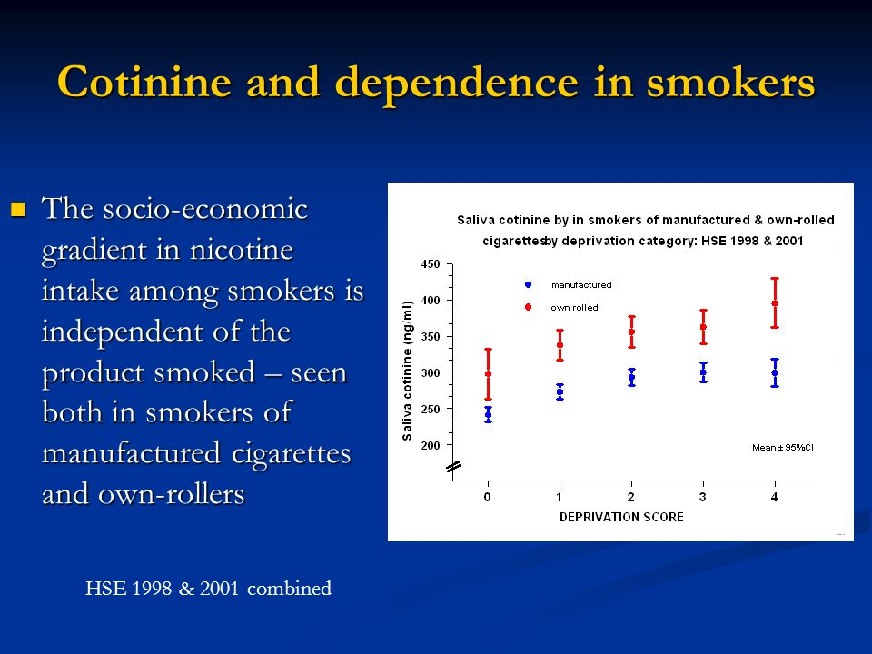Cotinine and dependence in smokers