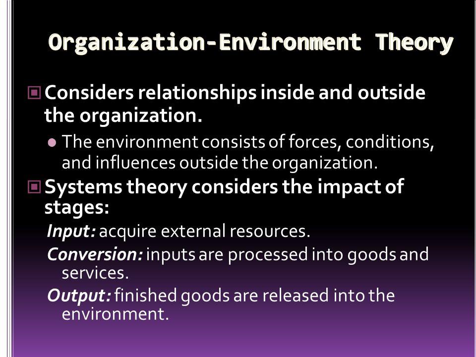 Organization-Environment Theory