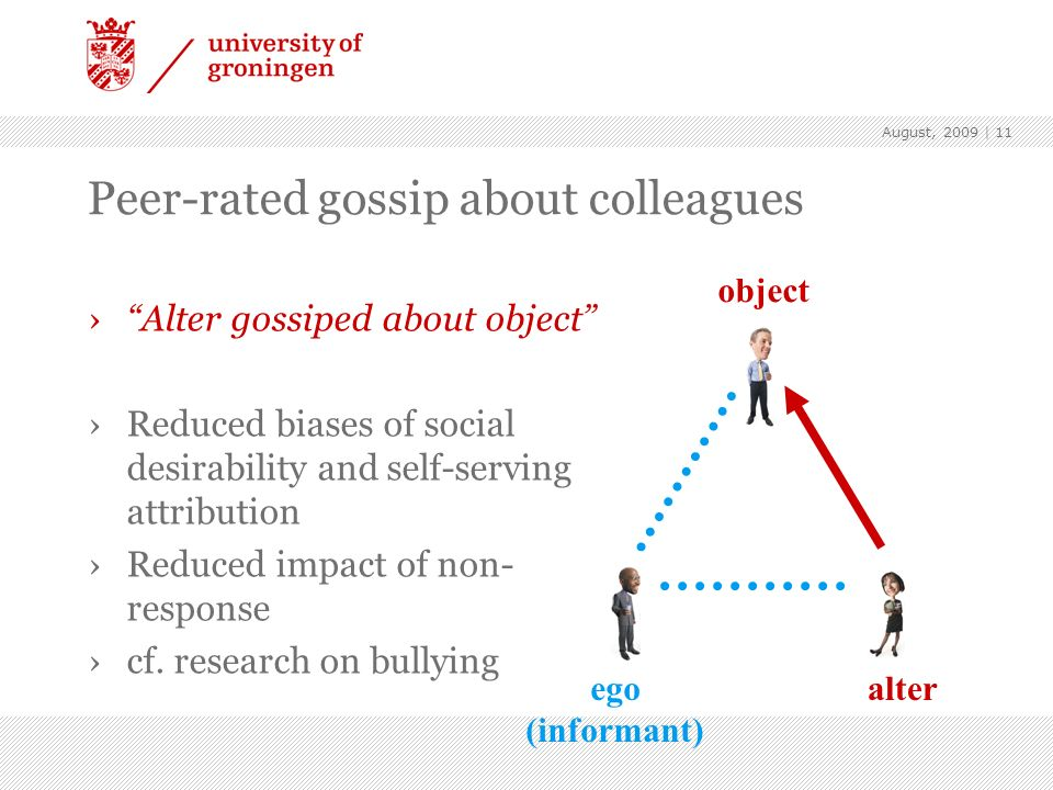 Peer-rated gossip about colleagues