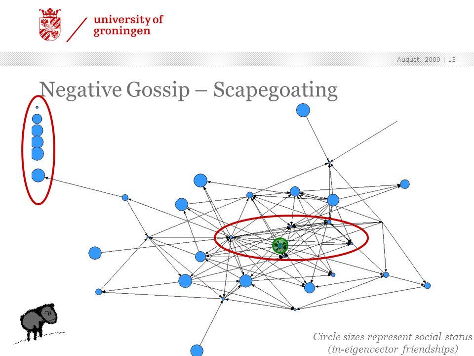 Negative Gossip – Scapegoating