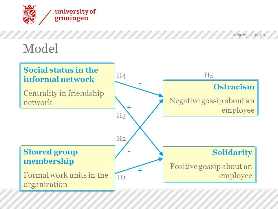 Model Social status in the informal network
