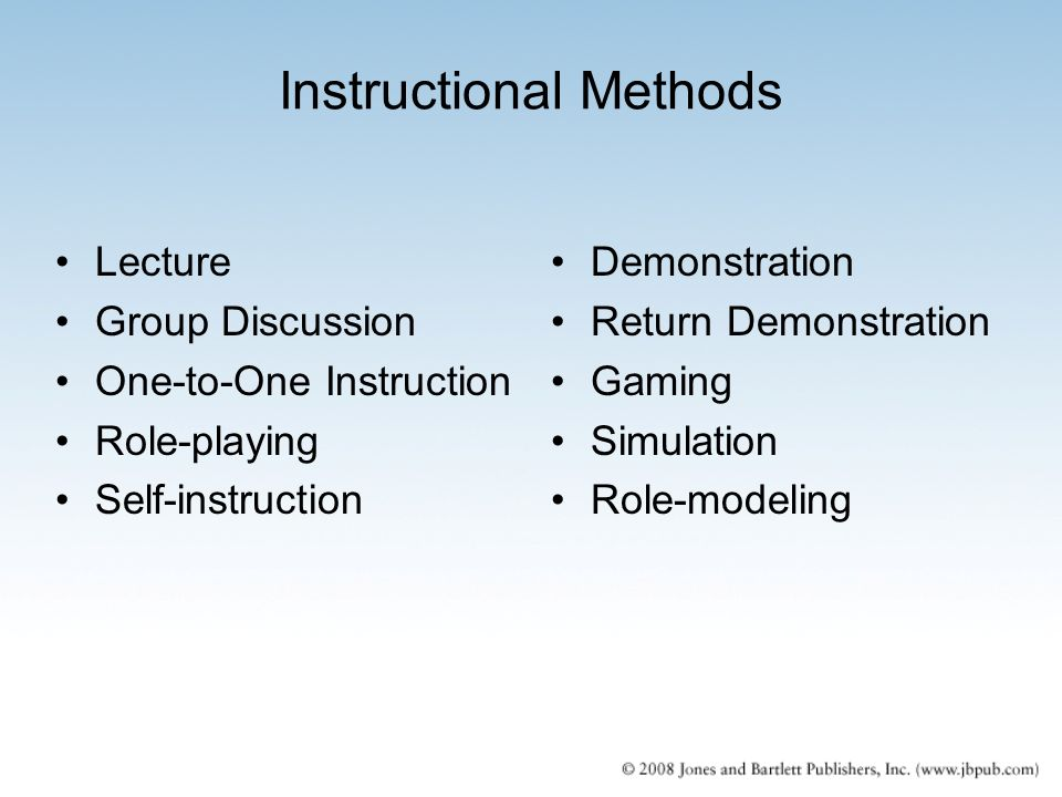 methods to define and modify behaviour In psychology, an attitude refers to a set of emotions, beliefs, and behaviors toward a particular object, person, thing, or event attitudes are often the result of experience or upbringing, and they can have a powerful influence over behavior.