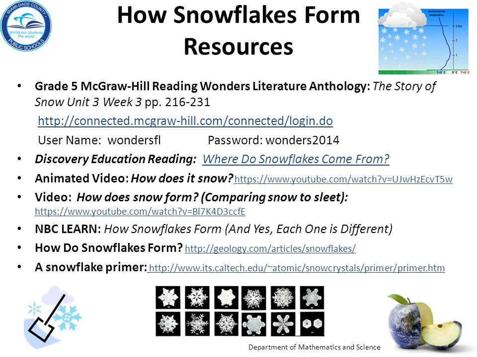 Claim-Evidence-Reasoning (CER) How do snowflakes form? - ppt video ...