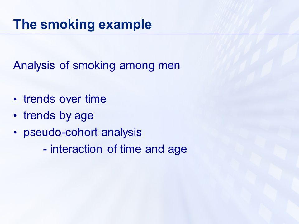 The smoking example Analysis of smoking among men trends over time