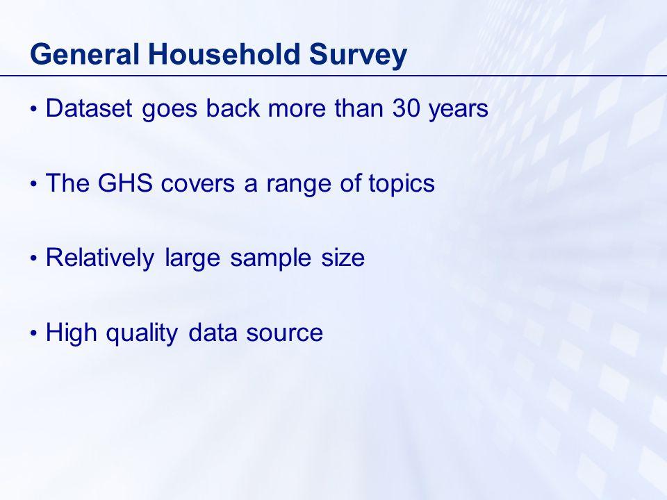 General Household Survey