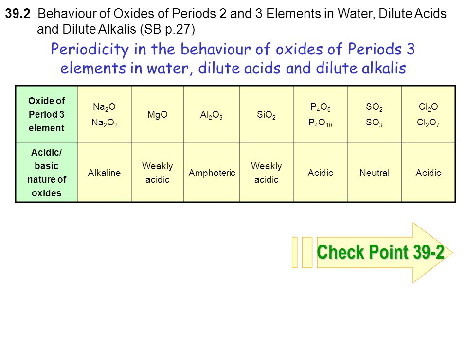 Is Water Amphoteric In Nature