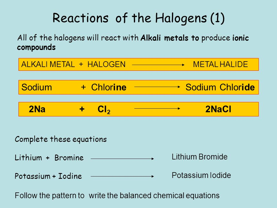 What is the reaction between sulphuric acid and sodium iodide?