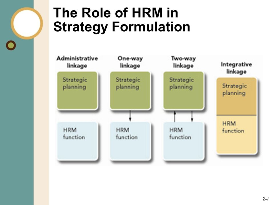 What Is the Link Between a Performance Management System & Strategic Human Resource Management?