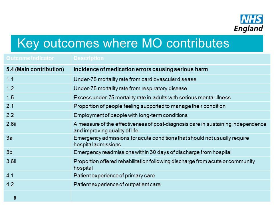 Key outcomes where MO contributes