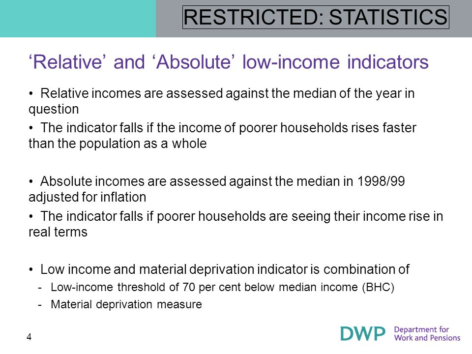 'Relative' and 'Absolute' low-income indicators