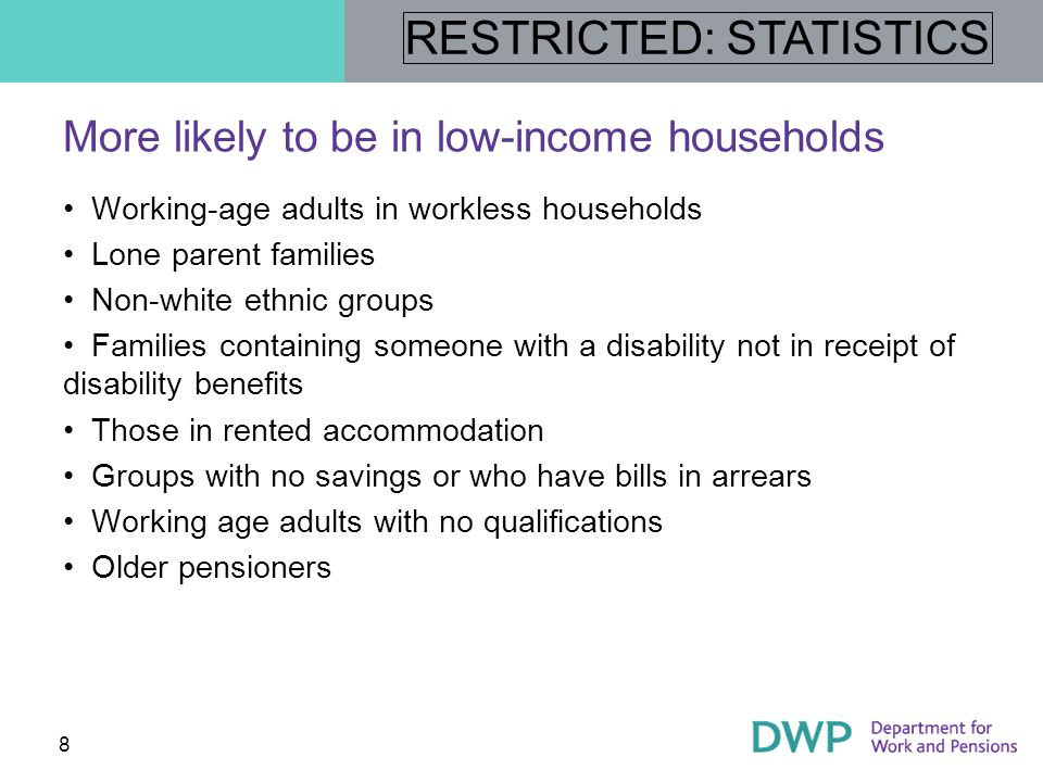 More likely to be in low-income households