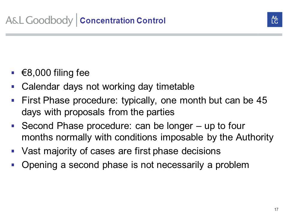 Concentration Control