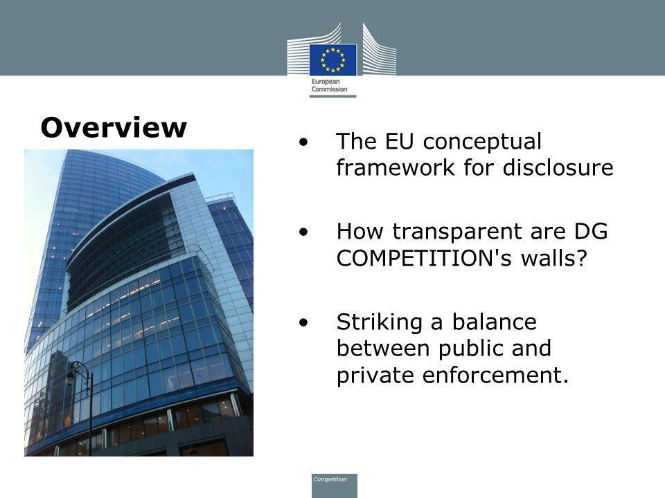 Overview The EU conceptual framework for disclosure