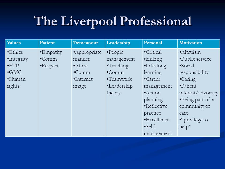 The Liverpool Professional