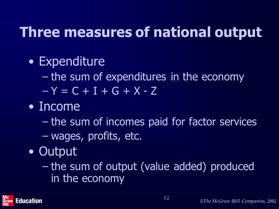 National income accounting: a summary