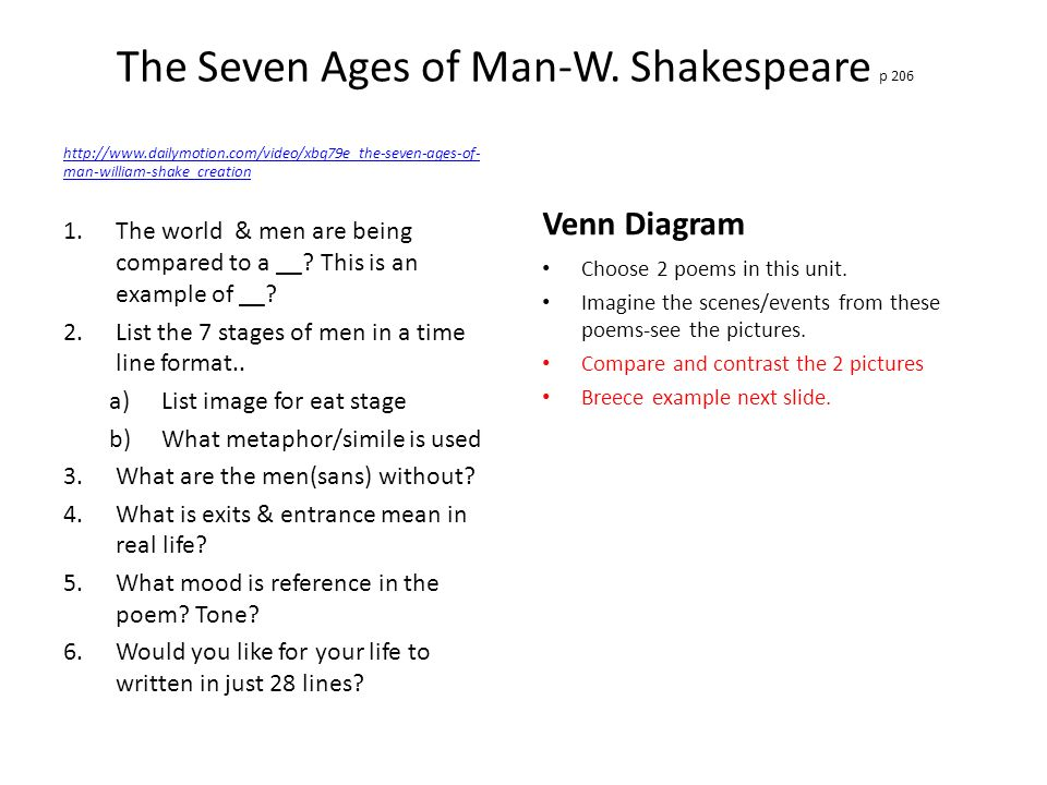 Seven stages of man
