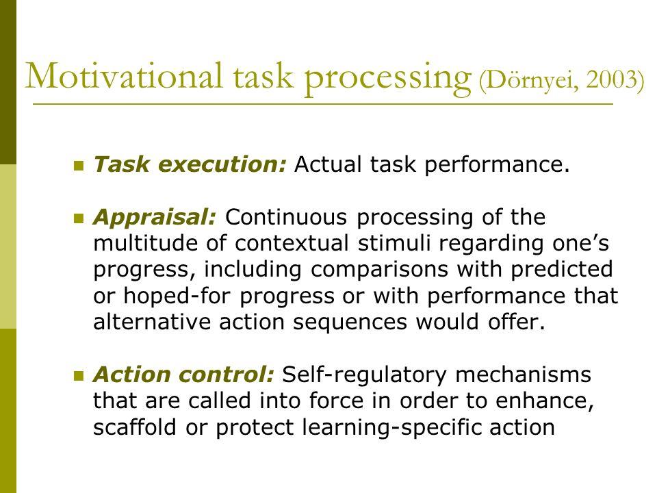 Motivational task processing (Dörnyei, 2003)