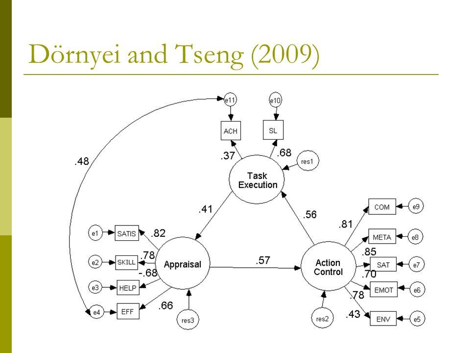 Dörnyei and Tseng (2009)