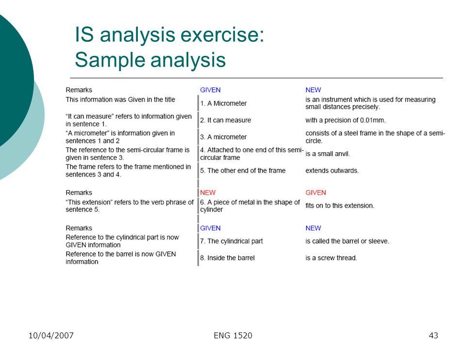 IS analysis exercise: Sample analysis