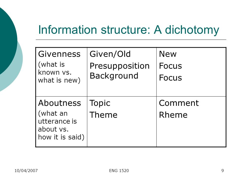 Information structure: A dichotomy