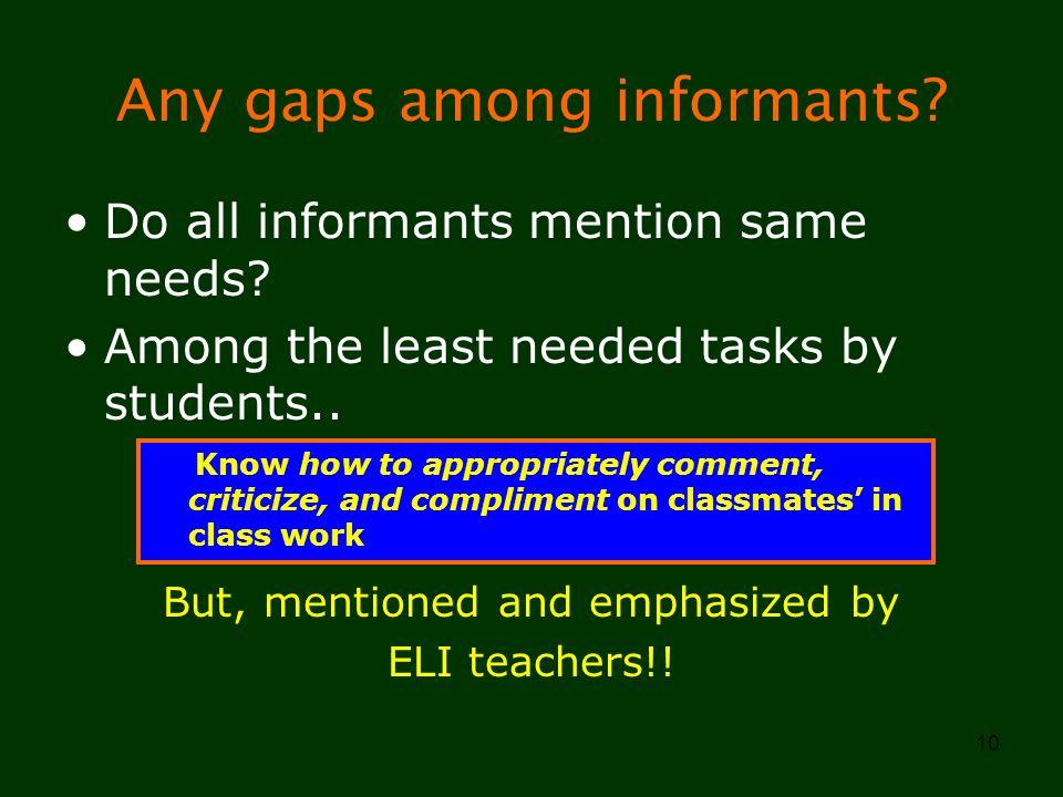 Any gaps among informants