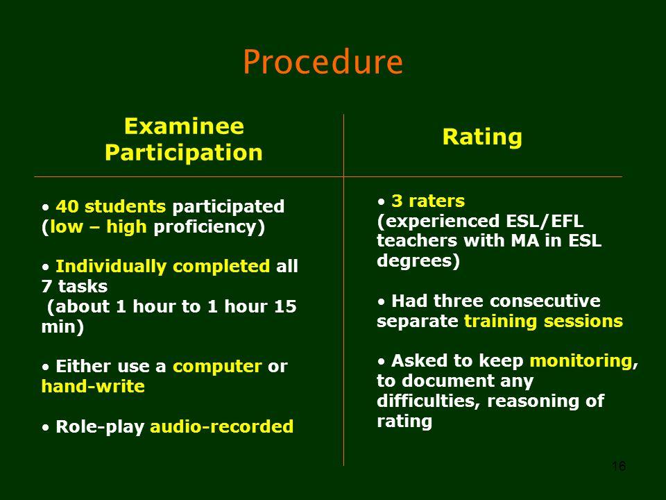 Examinee Participation