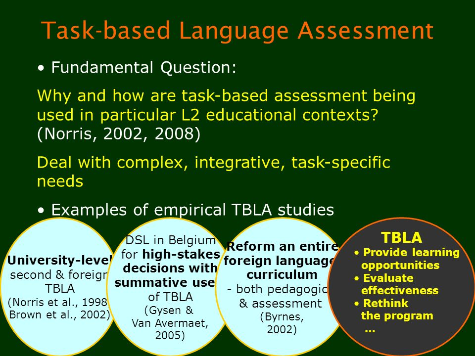 Task-based Language Assessment