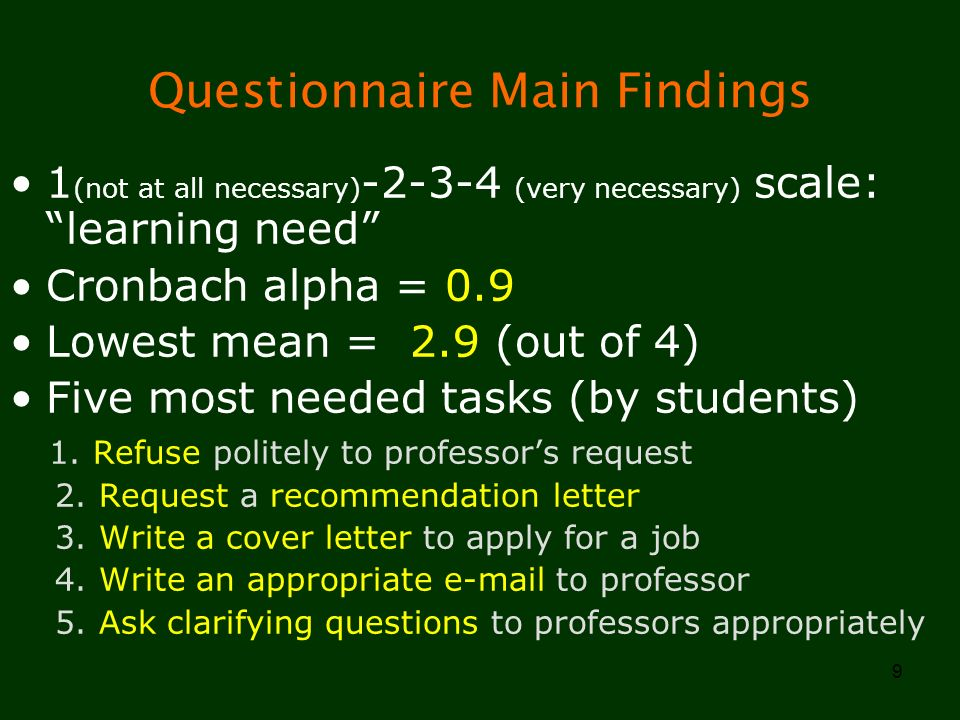 Questionnaire Main Findings