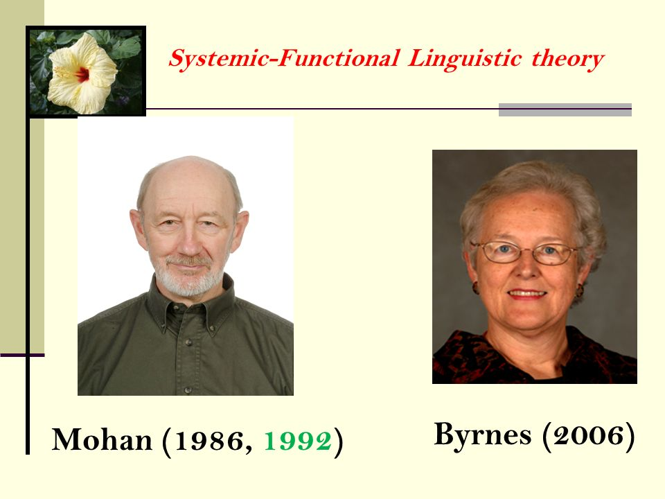Systemic-Functional Linguistic theory