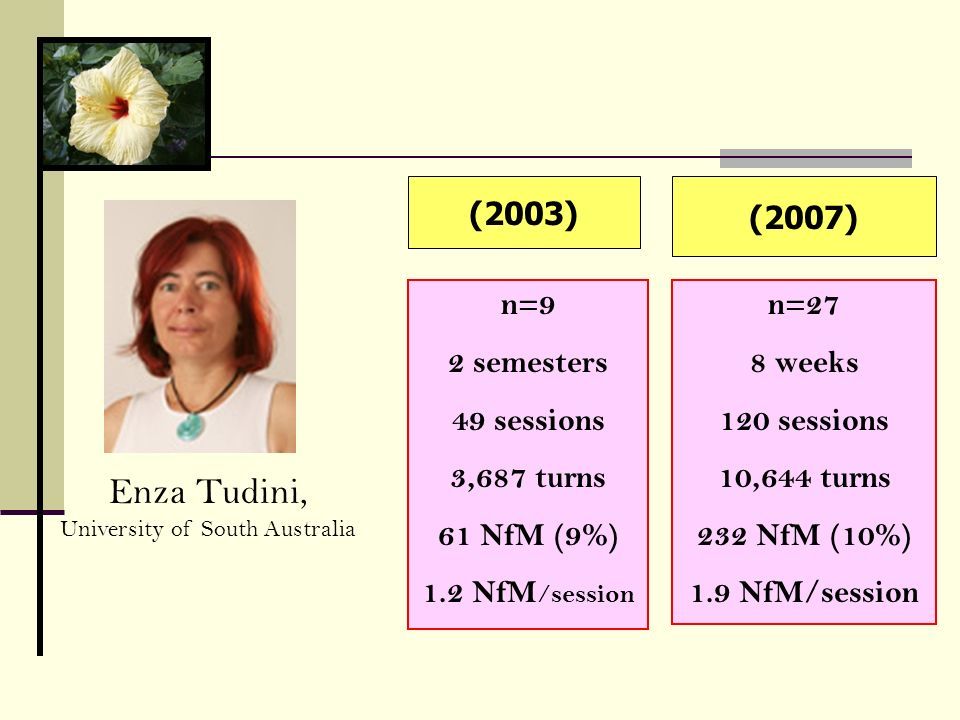 Enza Tudini, University of South Australia