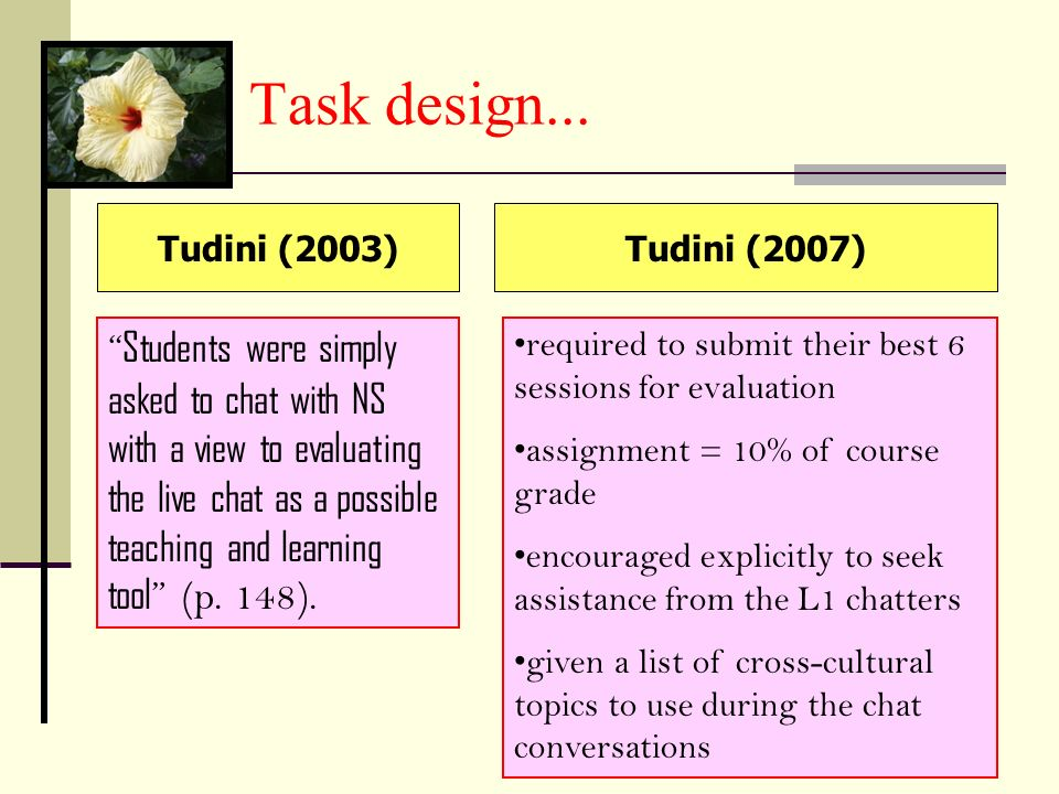 Task design... Tudini (2003) Tudini (2007)