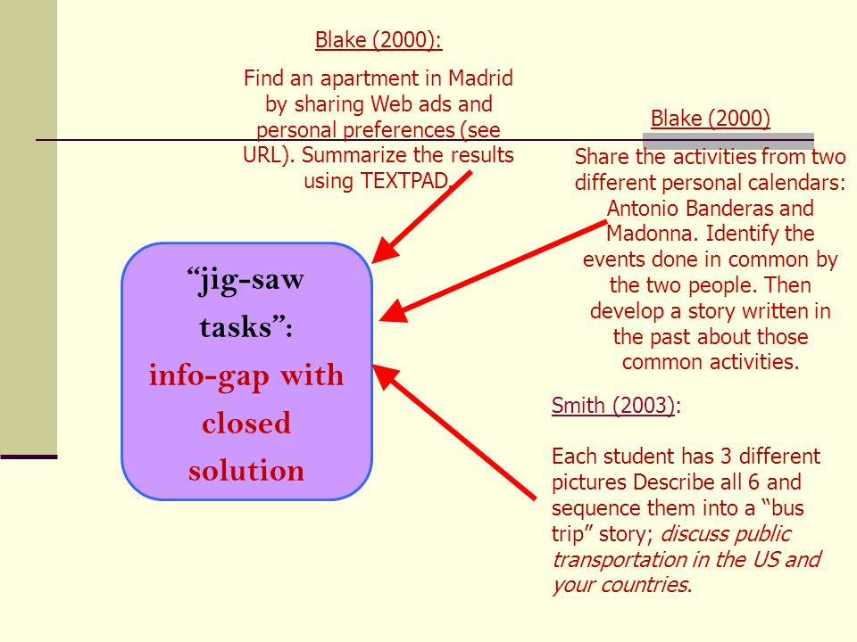 jig-saw tasks : info-gap with closed solution